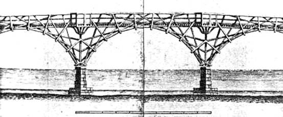 Westminster Wooden Bridge 1737