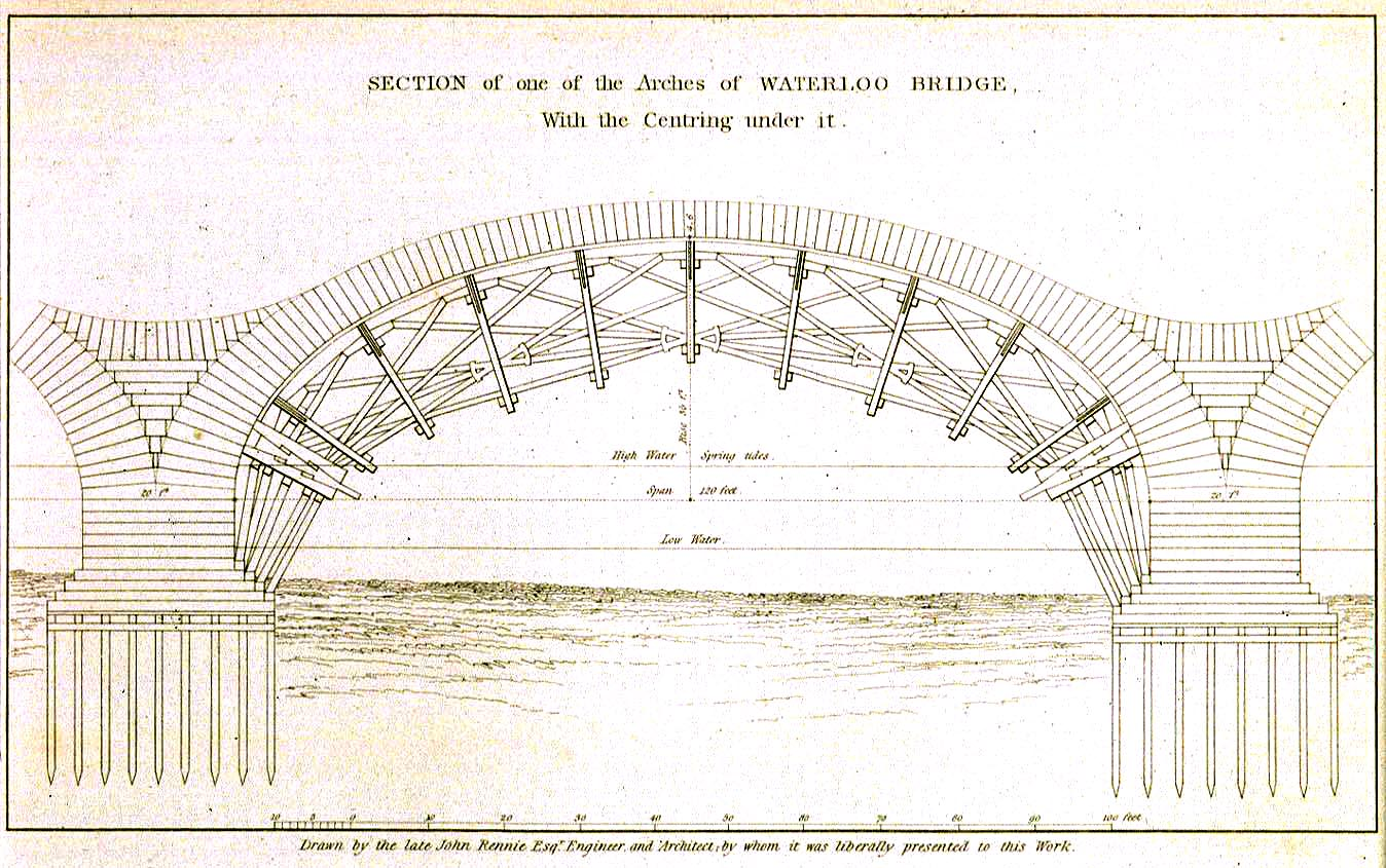 Section of Arch of Waterloo Bridge Rennie 1821 © MOTCO